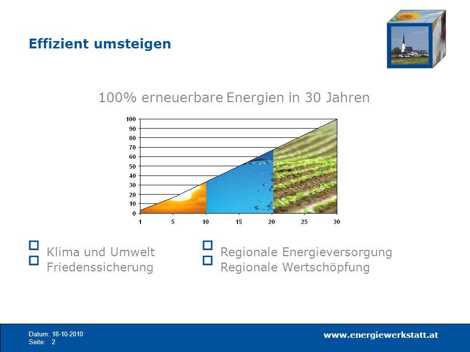 100% erneuerbare Energien in 30 Jahren