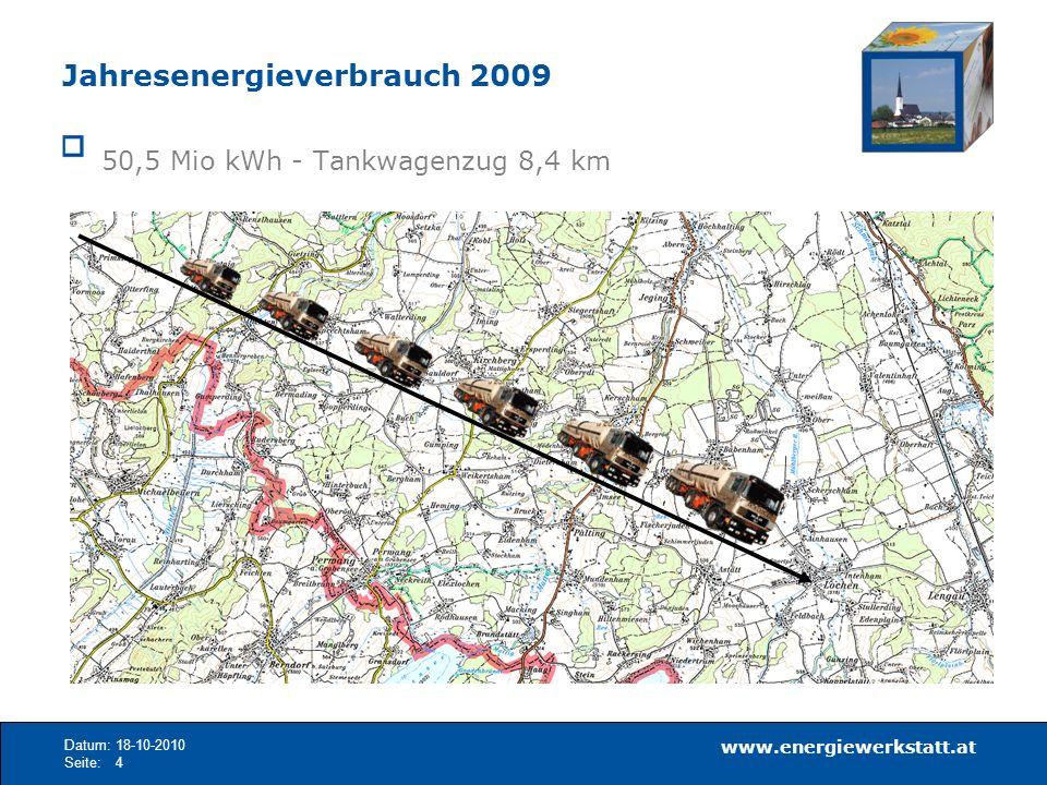 Jahresenergieverbrauch 2009