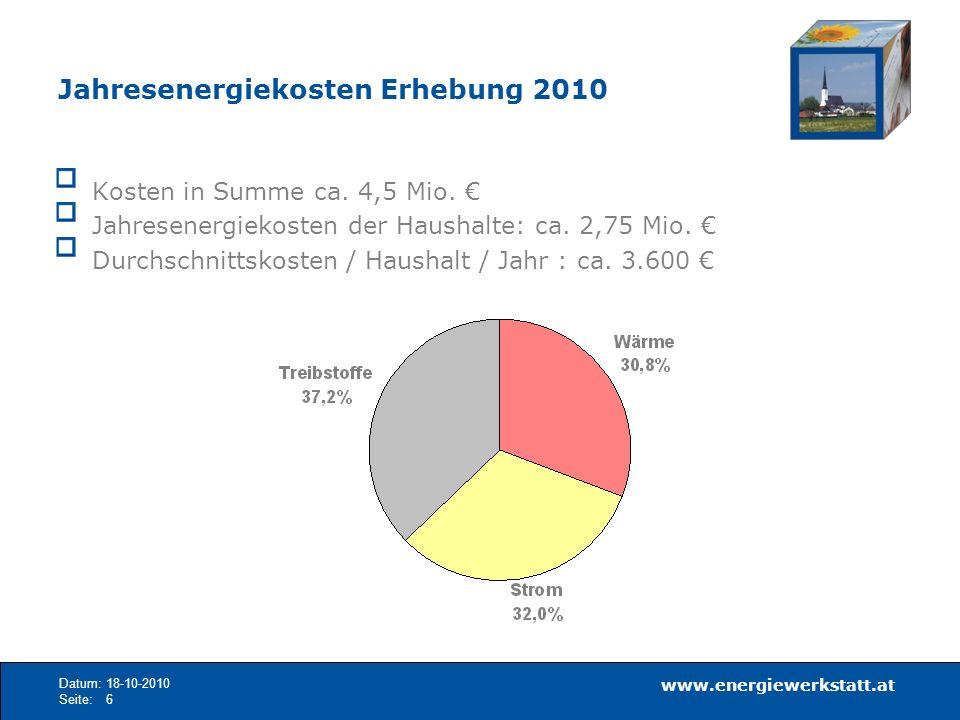 Jahresenergiekosten Erhebung 2010