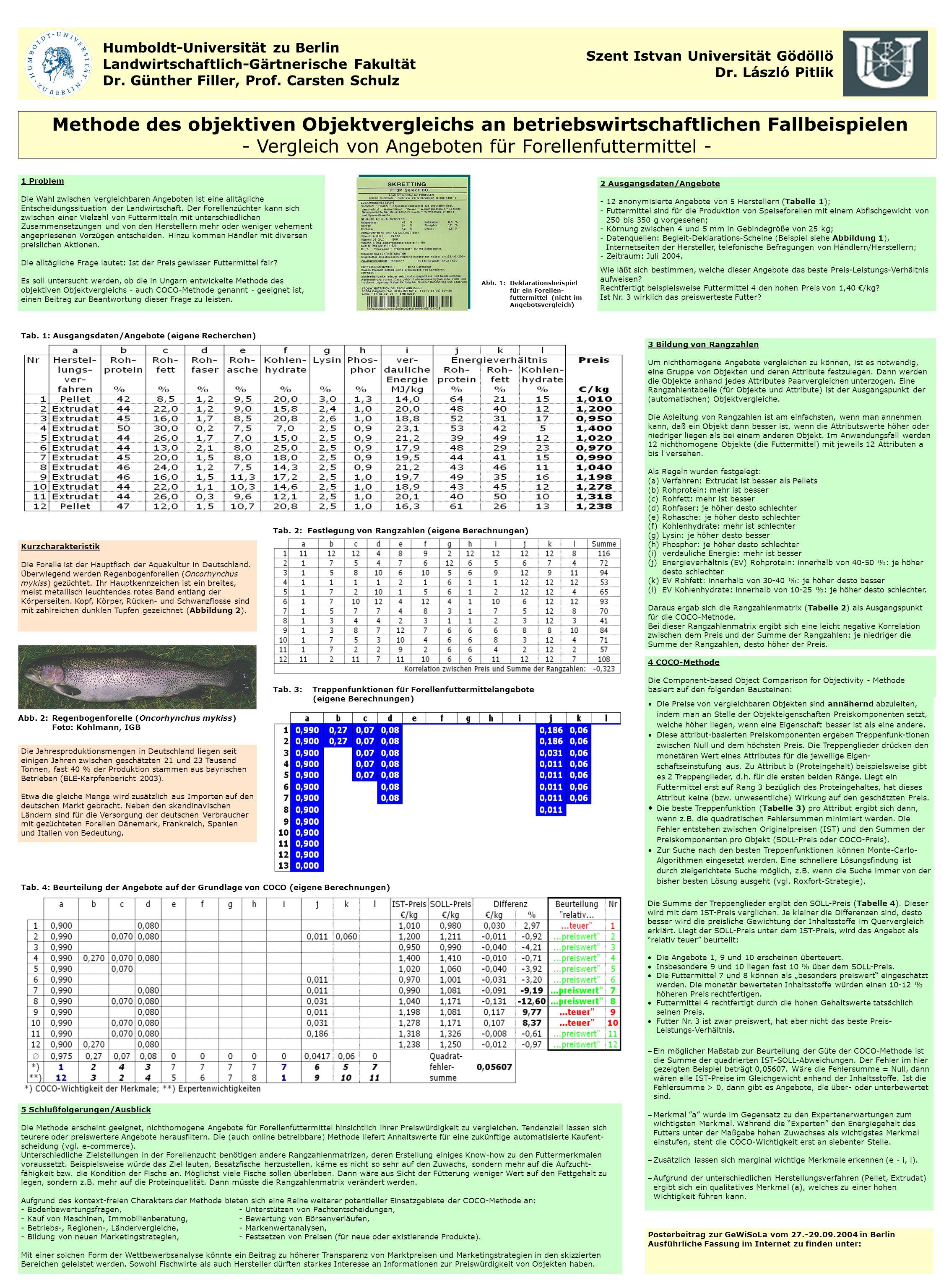 - Vergleich von Angeboten für Forellenfuttermittel -