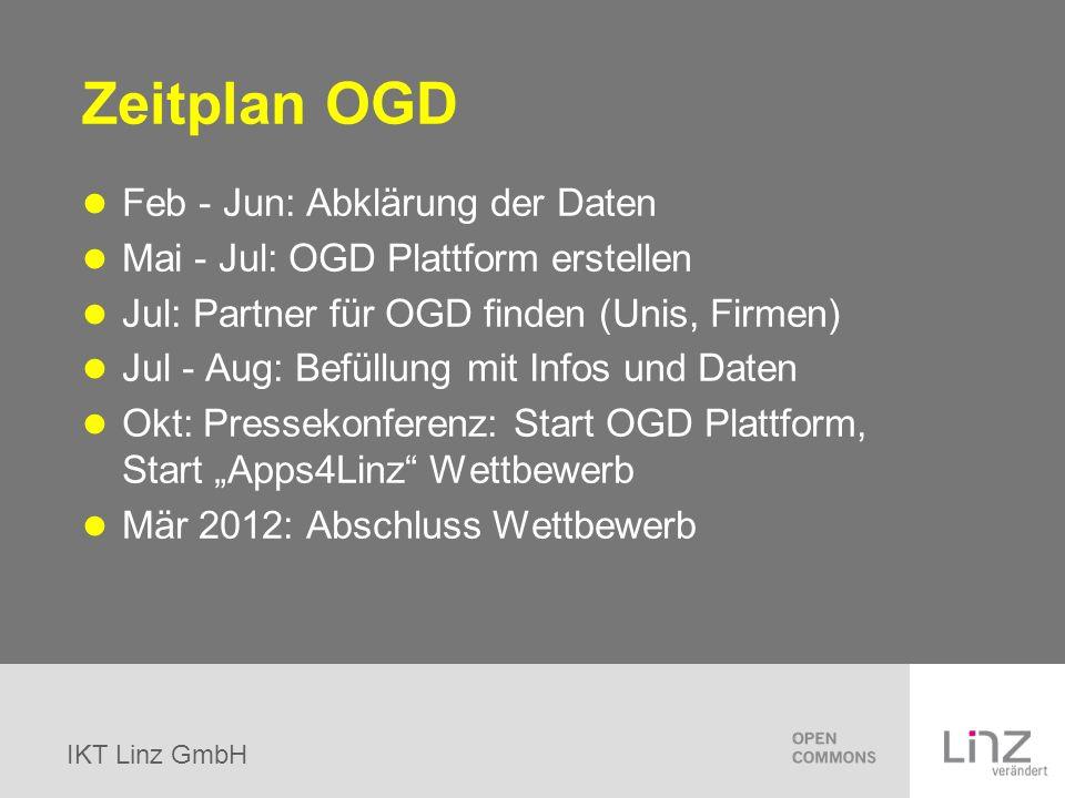 Zeitplan OGD Feb - Jun: Abklärung der Daten