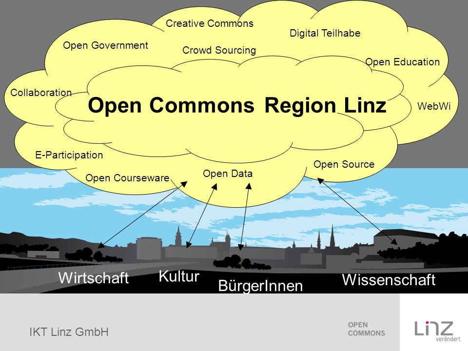 Open Commons Region Linz