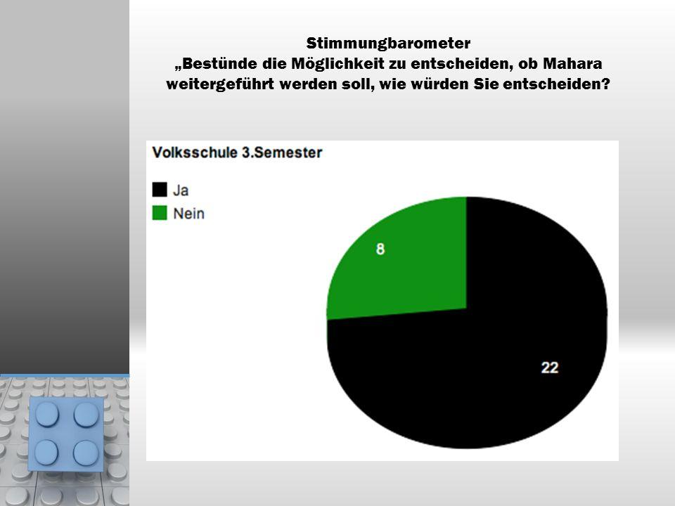 """Stimmungbarometer """"Bestünde die Möglichkeit zu entscheiden, ob Mahara weitergeführt werden soll, wie würden Sie entscheiden"""
