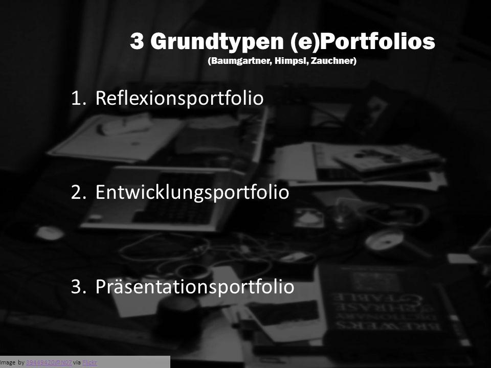 3 Grundtypen (e)Portfolios (Baumgartner, Himpsl, Zauchner)