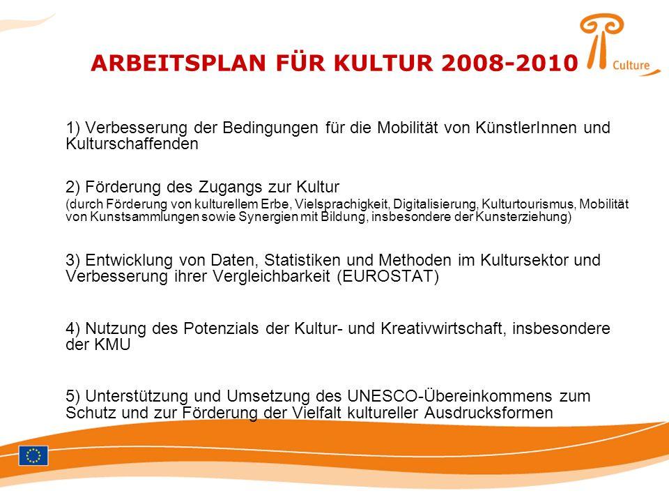 ARBEITSPLAN FÜR KULTUR 2008-2010