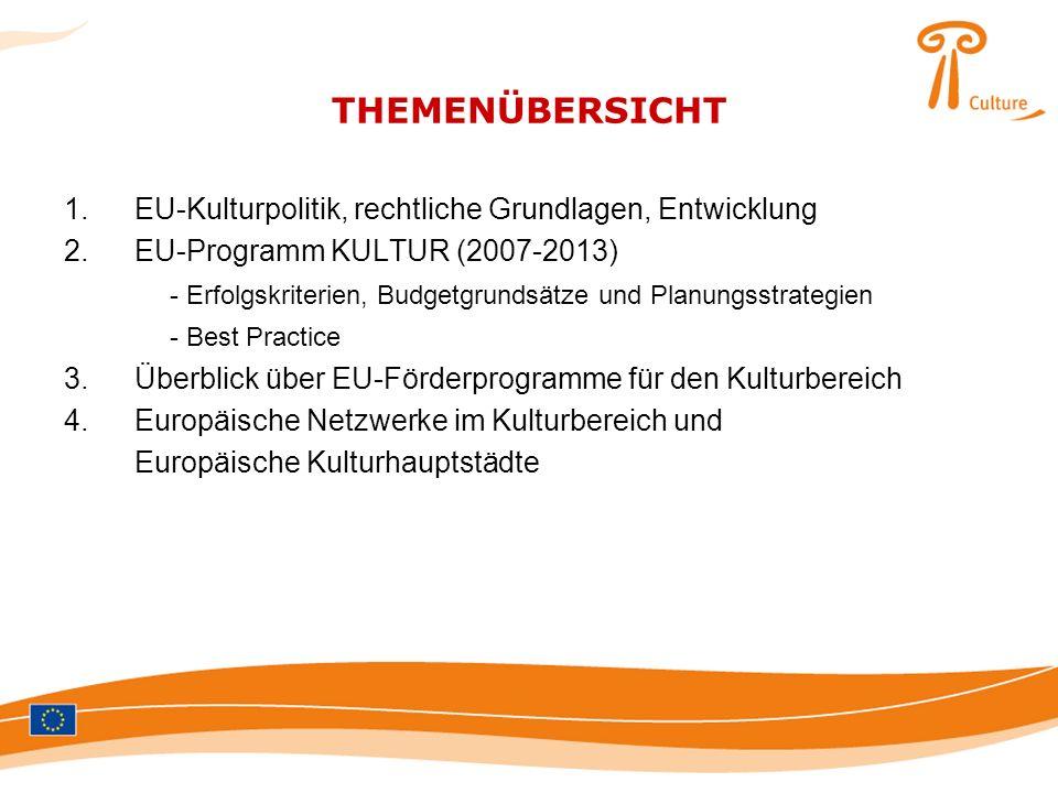 THEMENÜBERSICHT EU-Kulturpolitik, rechtliche Grundlagen, Entwicklung