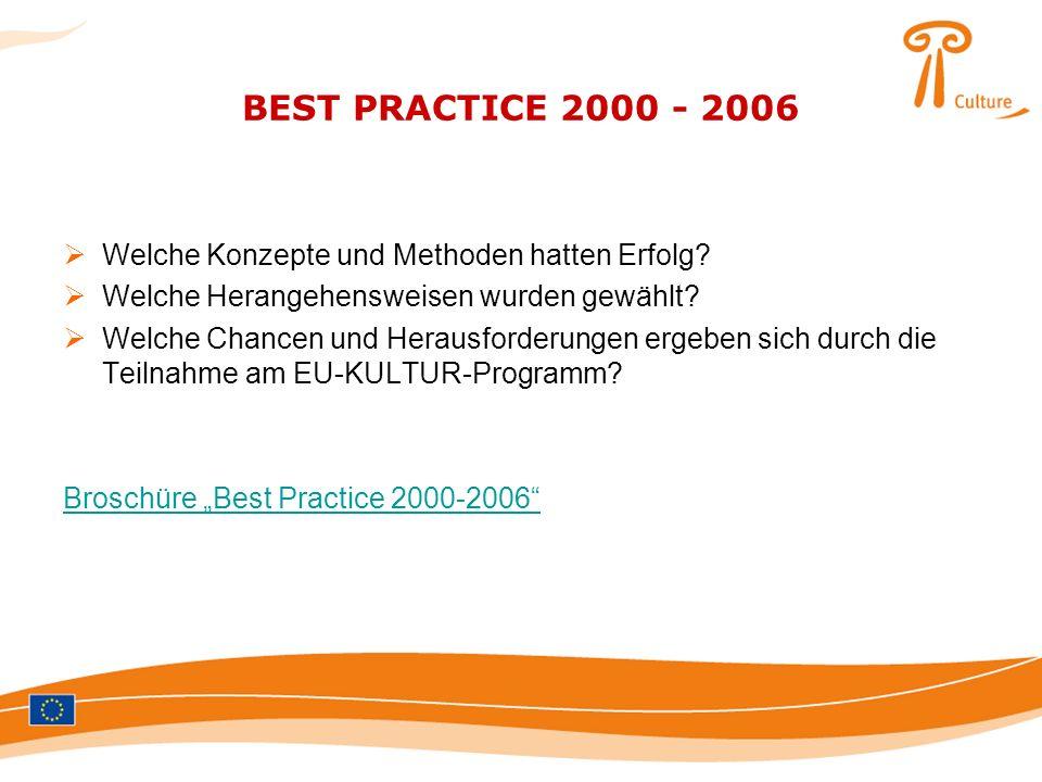 BEST PRACTICE 2000 - 2006 Welche Konzepte und Methoden hatten Erfolg