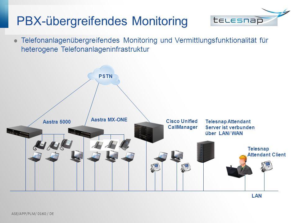PBX-übergreifendes Monitoring