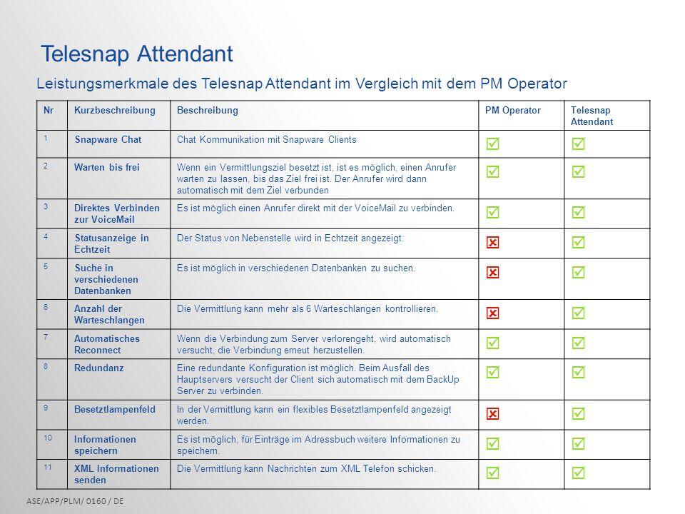 Telesnap Attendant Leistungsmerkmale des Telesnap Attendant im Vergleich mit dem PM Operator. Nr. Kurzbeschreibung.