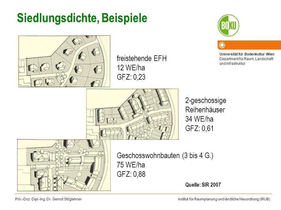Siedlungsdichte, Beispiele