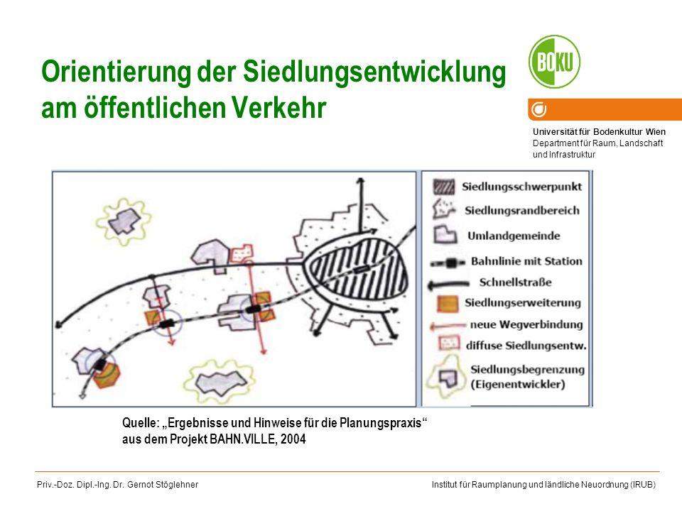 Orientierung der Siedlungsentwicklung am öffentlichen Verkehr