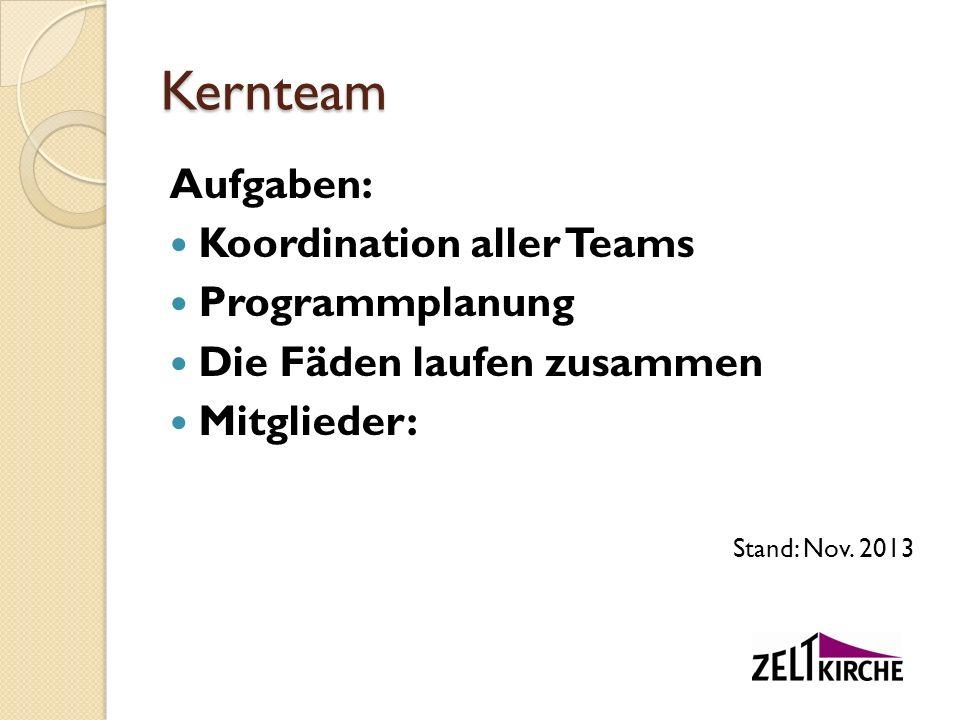 Kernteam Aufgaben: Koordination aller Teams Programmplanung