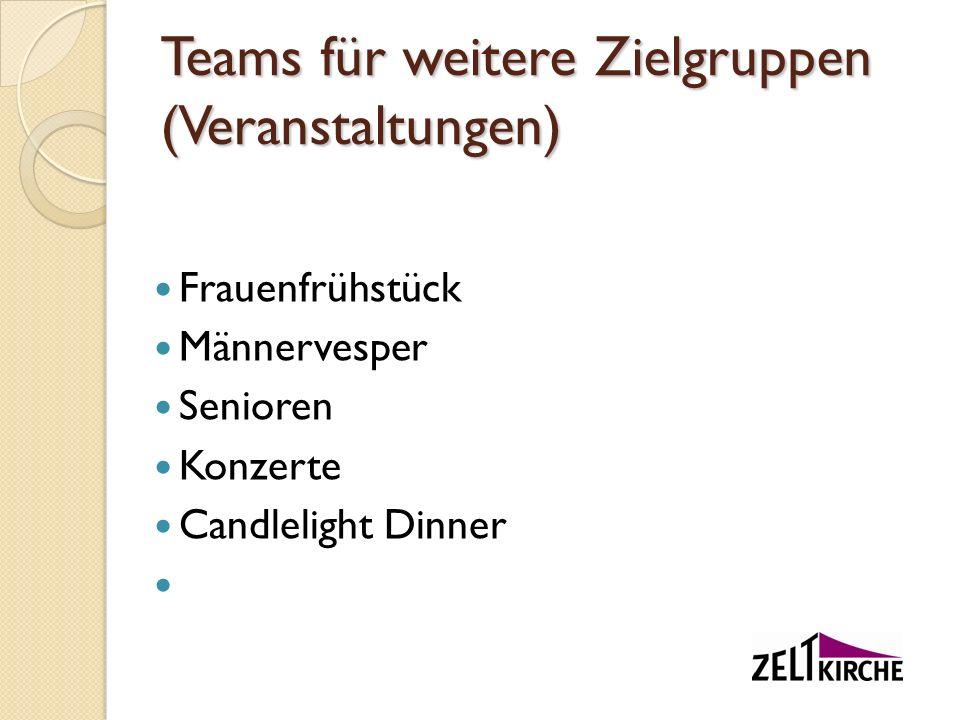 Teams für weitere Zielgruppen (Veranstaltungen)