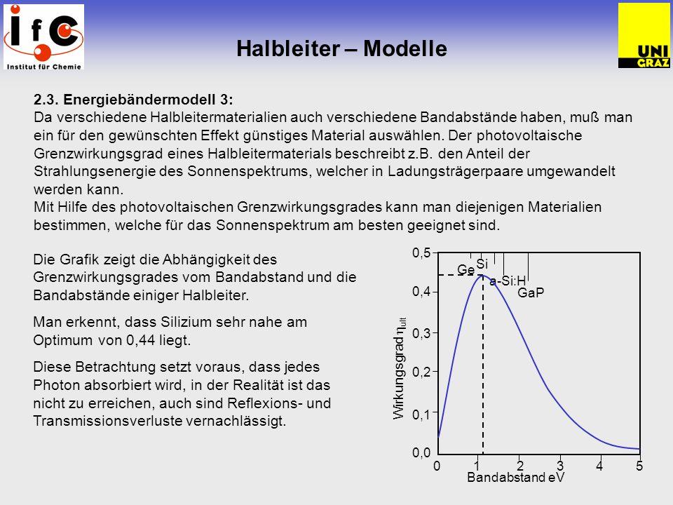 Halbleiter – Modelle 2.3. Energiebändermodell 3: