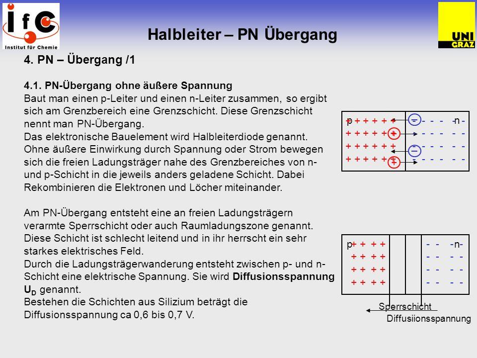Halbleiter – PN Übergang