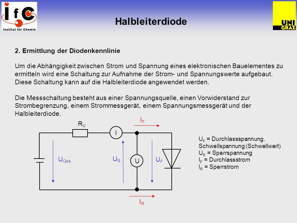 Halbleiterdiode 2. Ermittlung der Diodenkennlinie
