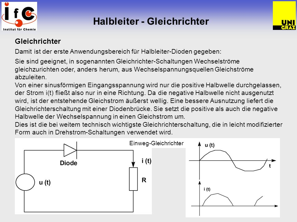 Halbleiter - Gleichrichter