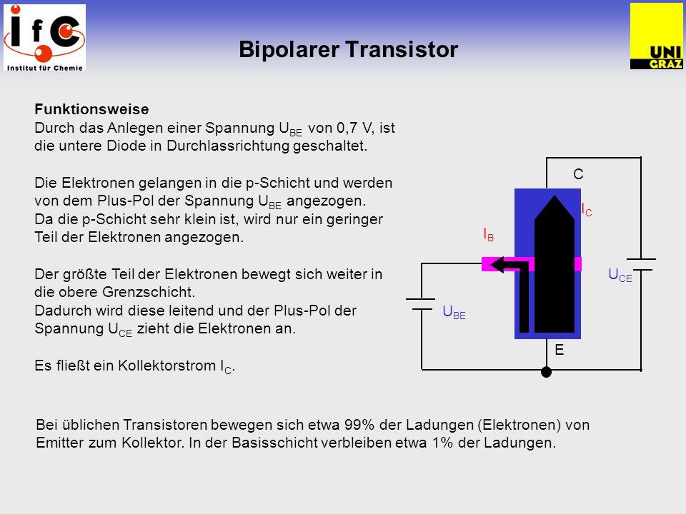 Bipolarer Transistor Funktionsweise. Durch das Anlegen einer Spannung UBE von 0,7 V, ist die untere Diode in Durchlassrichtung geschaltet.
