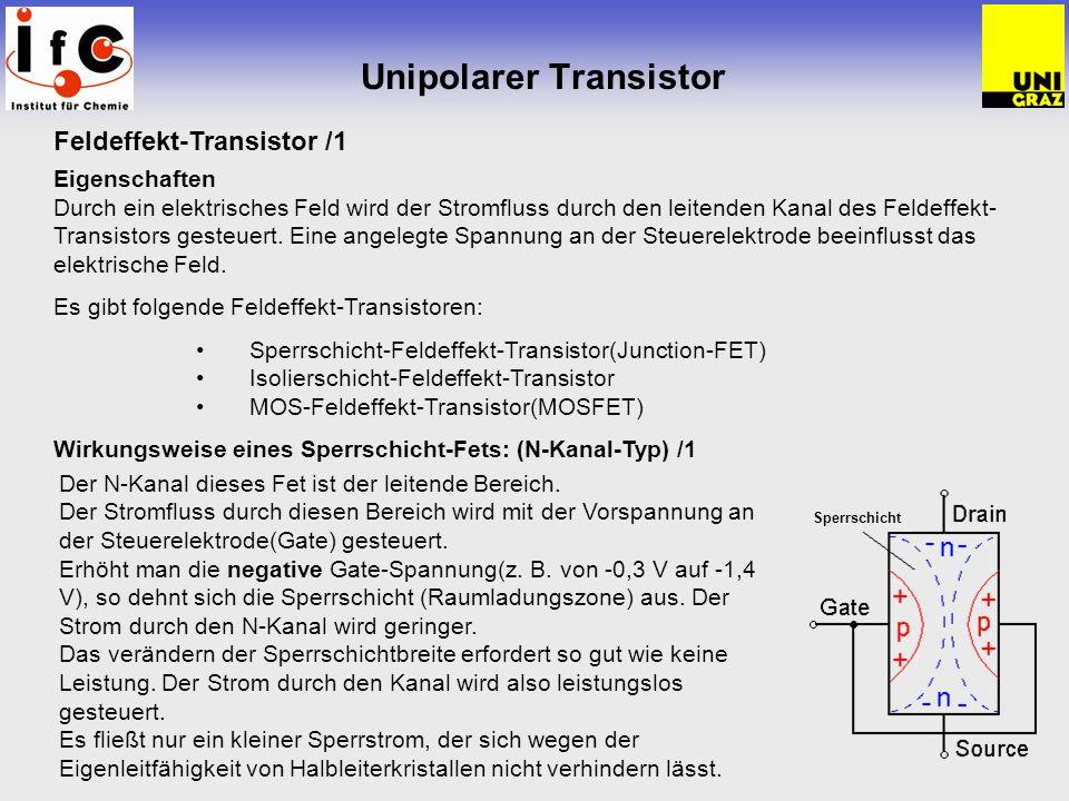 Unipolarer Transistor