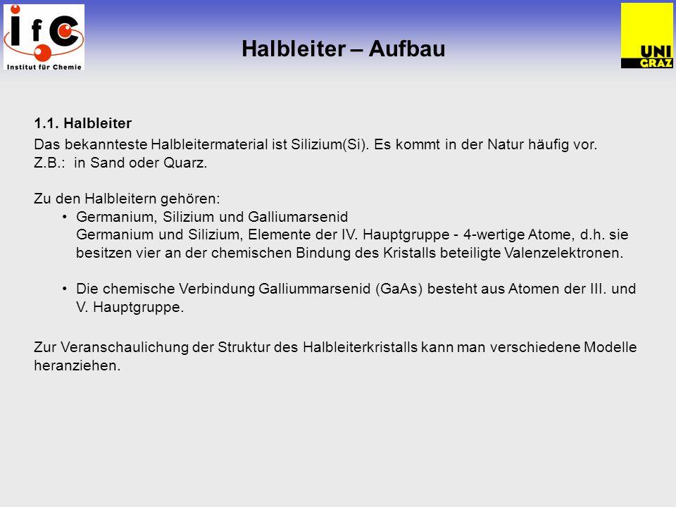 Halbleiter – Aufbau 1.1. Halbleiter