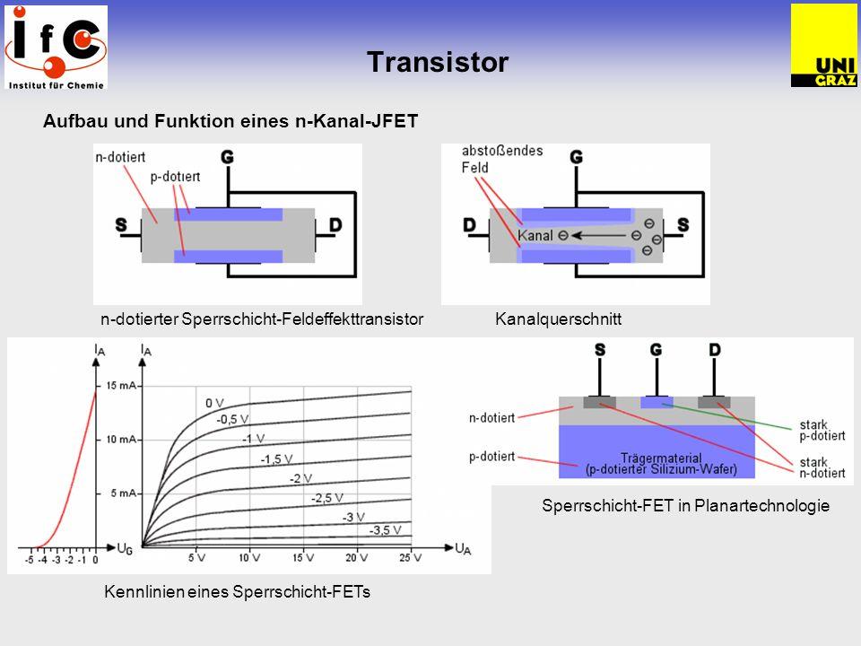 Transistor Aufbau und Funktion eines n-Kanal-JFET