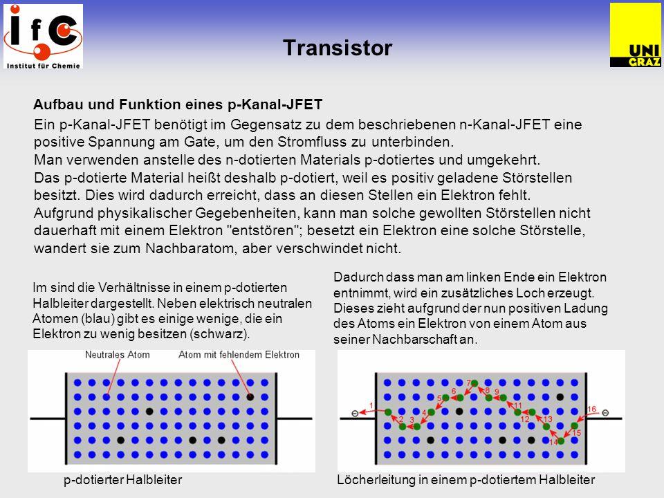 Transistor Aufbau und Funktion eines p-Kanal-JFET.