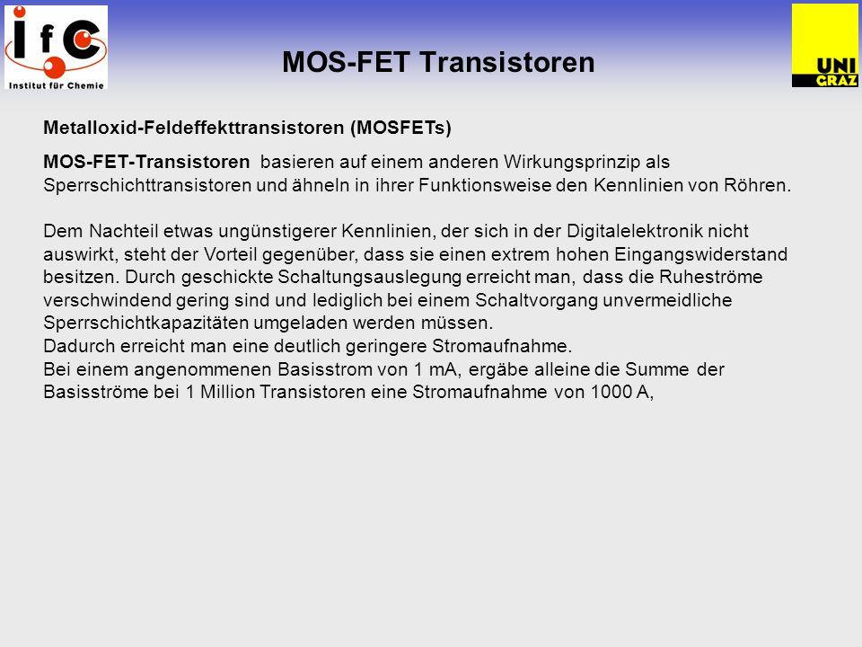 MOS-FET Transistoren Metalloxid-Feldeffekttransistoren (MOSFETs)
