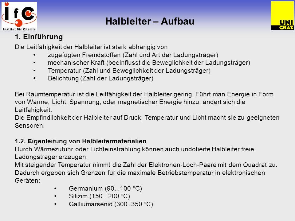 Halbleiter – Aufbau 1. Einführung