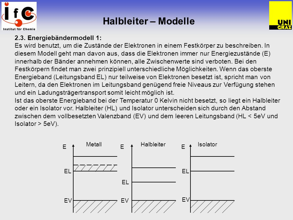 Halbleiter – Modelle 2.3. Energiebändermodell 1: