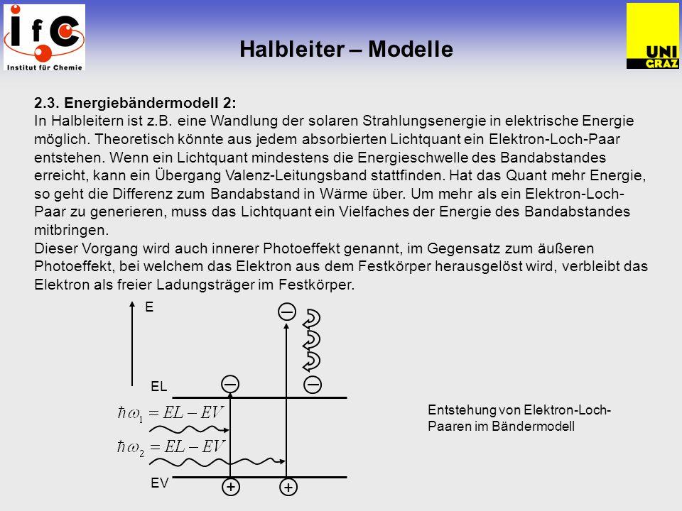 Halbleiter – Modelle + 2.3. Energiebändermodell 2:
