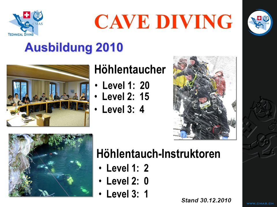 Höhlentauch-Instruktoren
