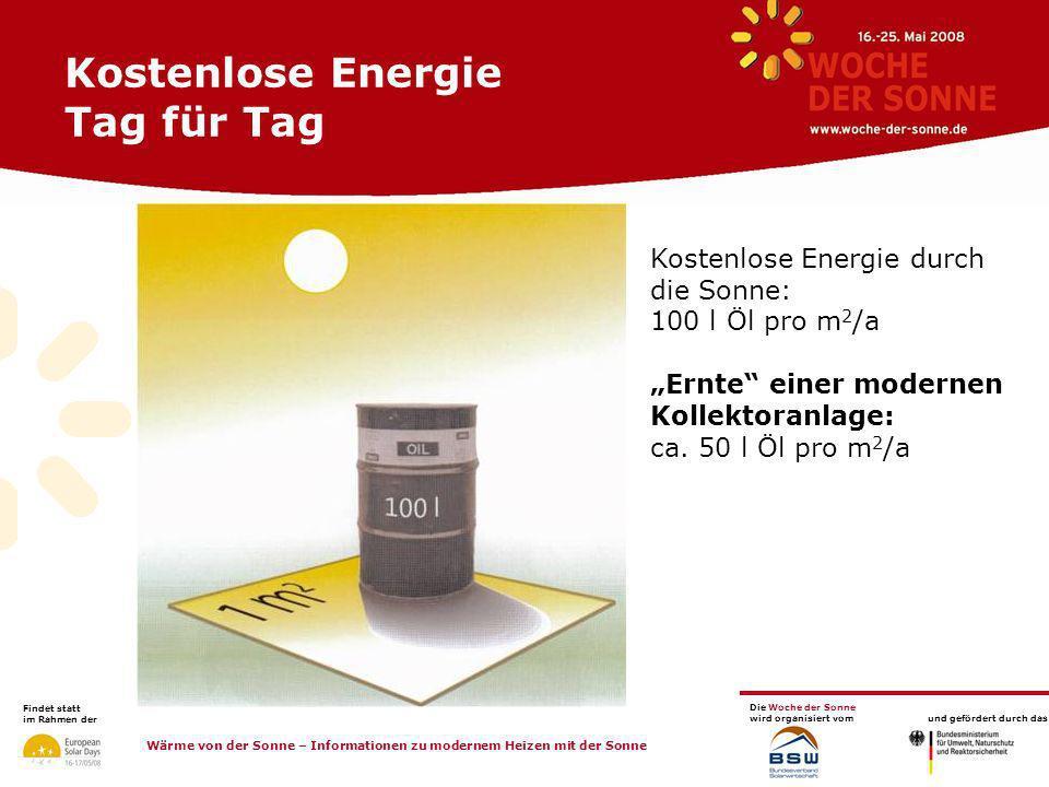 Kostenlose Energie Tag für Tag
