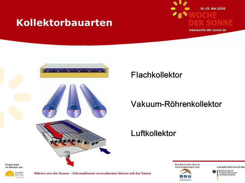 Kollektorbauarten Flachkollektor Vakuum-Röhrenkollektor Luftkollektor