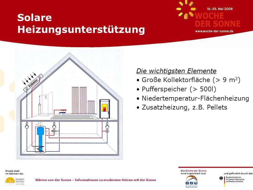 Solare Heizungsunterstützung