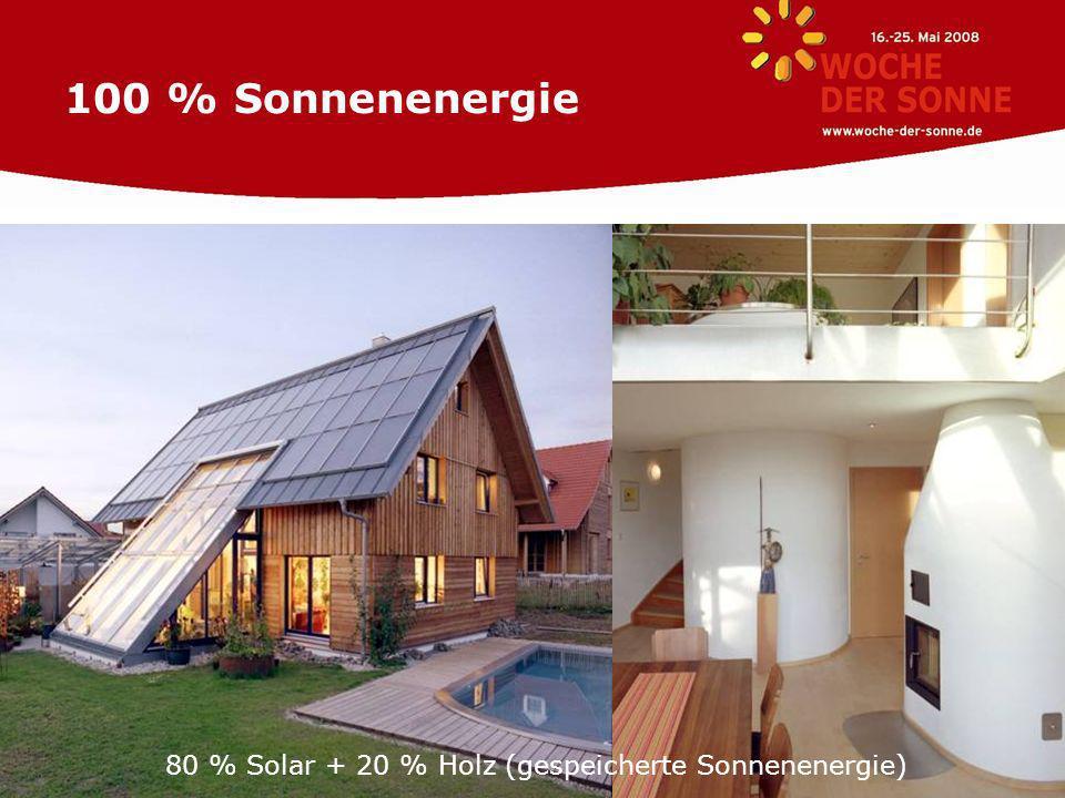 100 % Sonnenenergie Wärme von der Sonne – Informationen zu modernem Heizen mit der Sonne.