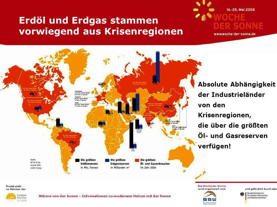 Erdöl und Erdgas stammen vorwiegend aus Krisenregionen