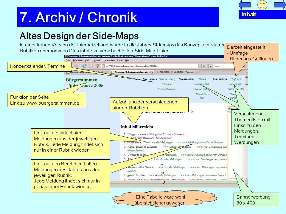 7. Archiv / Chronik Altes Design der Side-Maps Inhalt