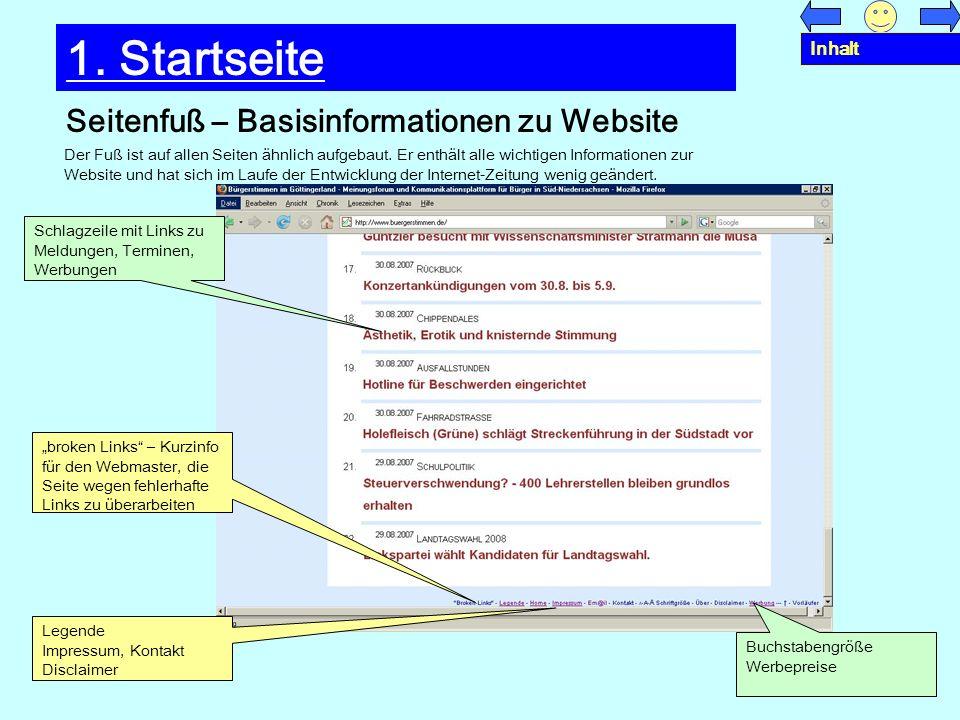 1. Startseite Seitenfuß – Basisinformationen zu Website Inhalt