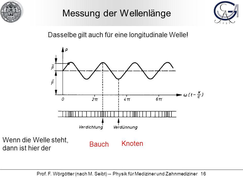 Messung der Wellenlänge