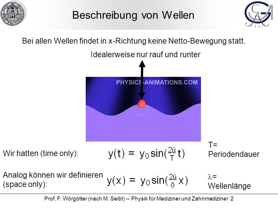 Beschreibung von Wellen