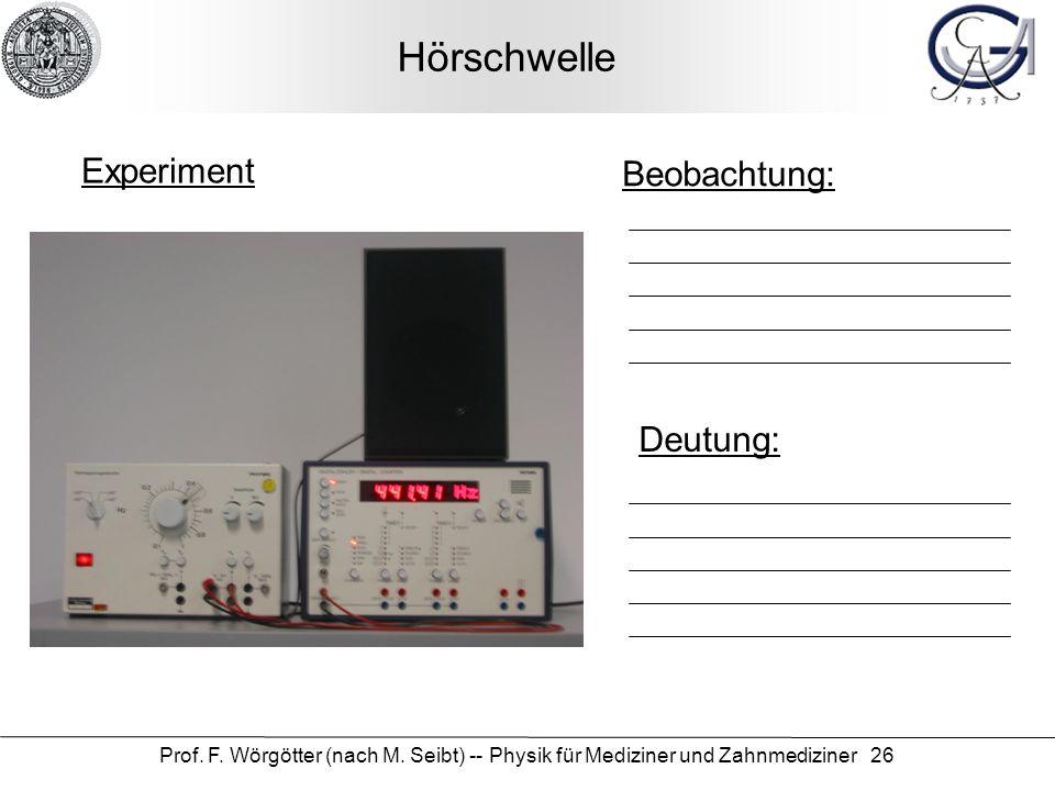 Hörschwelle Experiment Beobachtung: Deutung: