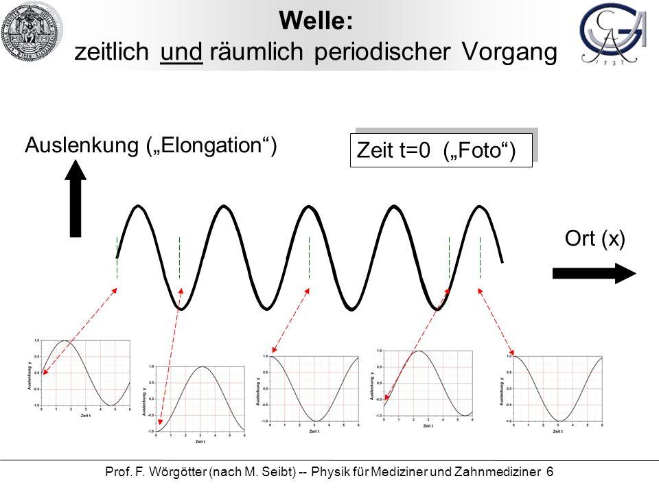 Welle: zeitlich und räumlich periodischer Vorgang