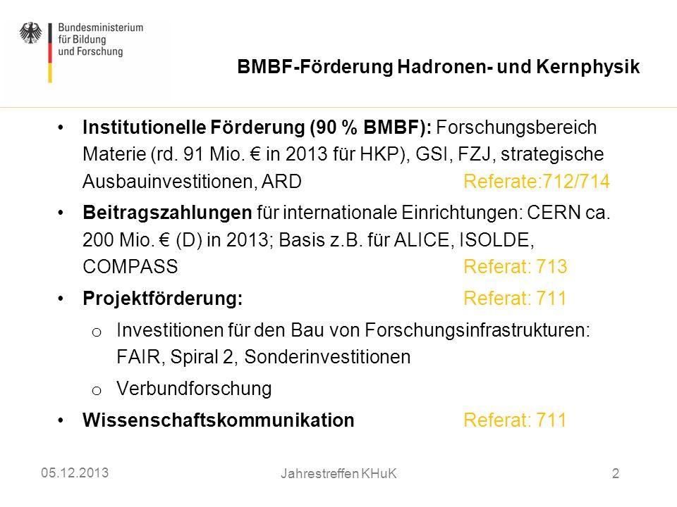 BMBF-Förderung Hadronen- und Kernphysik