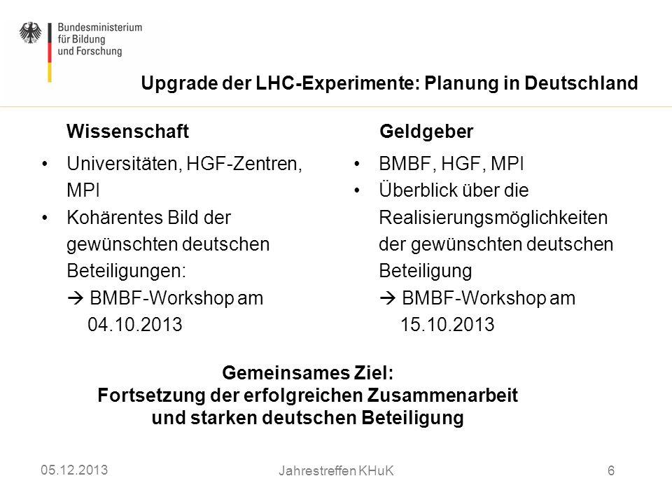 Upgrade der LHC-Experimente: Planung in Deutschland