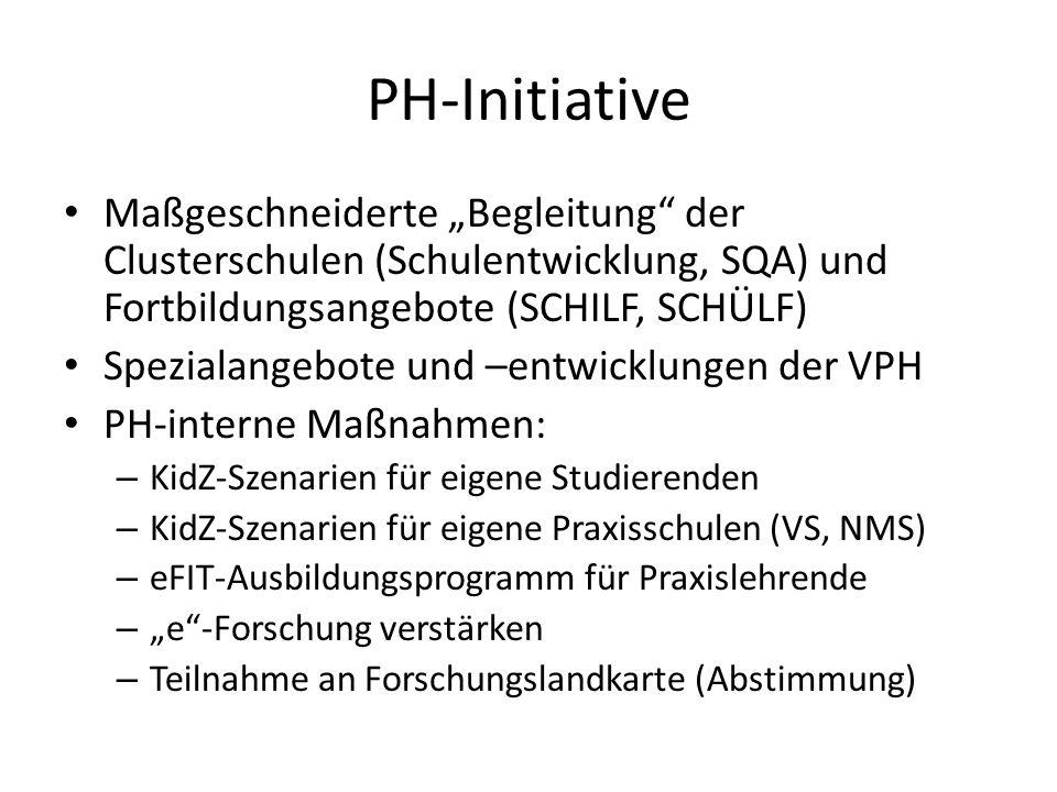 """PH-Initiative Maßgeschneiderte """"Begleitung der Clusterschulen (Schulentwicklung, SQA) und Fortbildungsangebote (SCHILF, SCHÜLF)"""