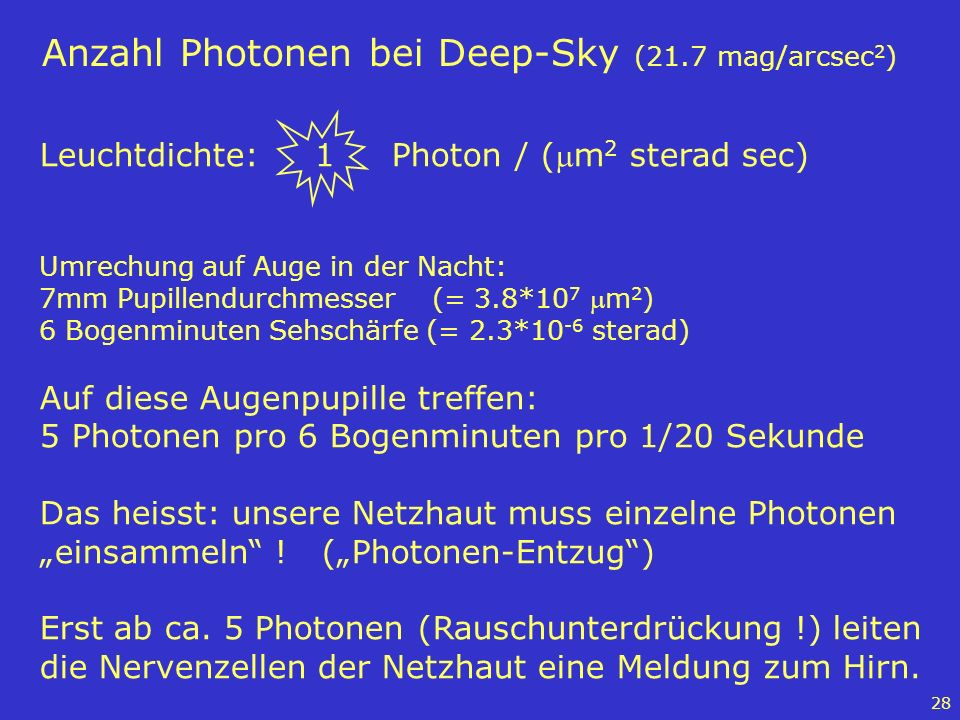 Anzahl Photonen bei Deep-Sky (21.7 mag/arcsec2)