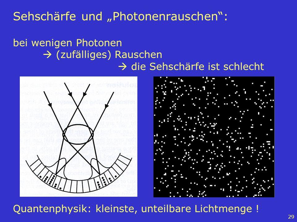 """Sehschärfe und """"Photonenrauschen : bei wenigen Photonen"""