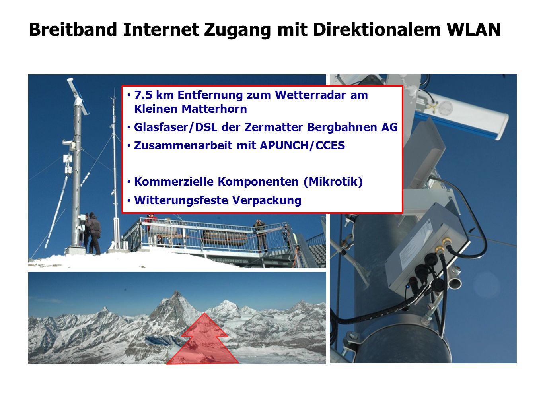 Breitband Internet Zugang mit Direktionalem WLAN