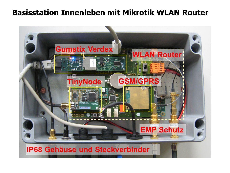 Basisstation Innenleben mit Mikrotik WLAN Router