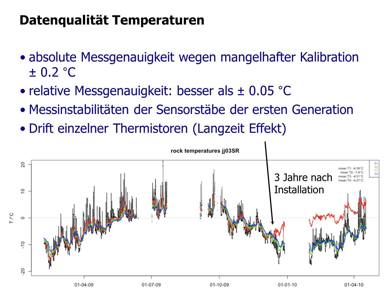 Datenqualität Temperaturen